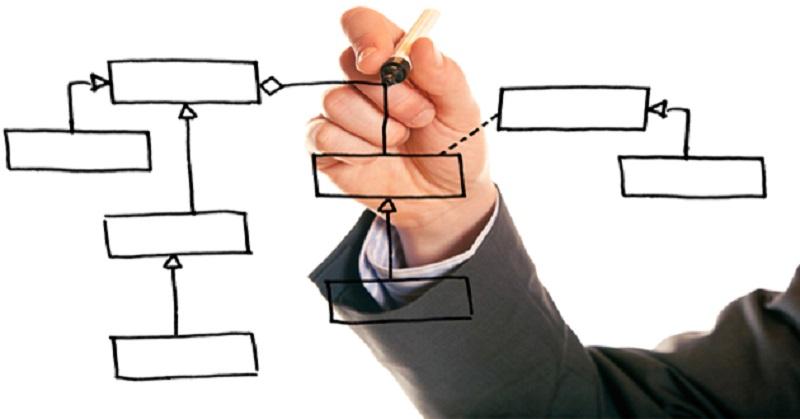 Realização Empreendedora - 3 Elementos Para Criar Sorte